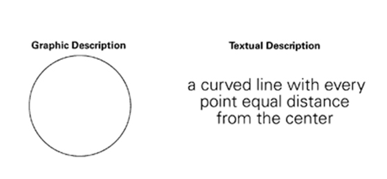 text versus illustration drawing