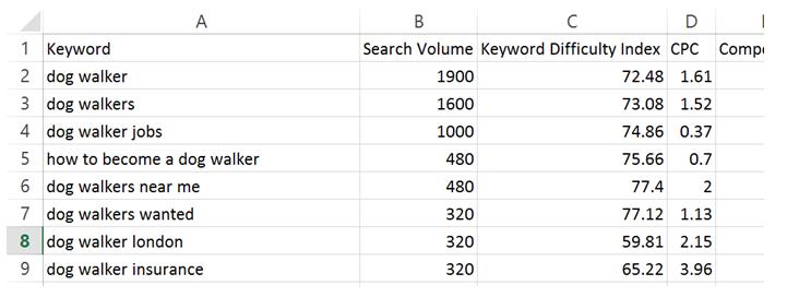 excel spreadsheet report