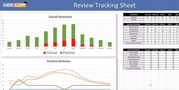 downloadable review tracking sheet