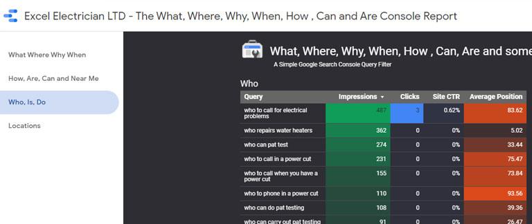 local keyword research dashboard
